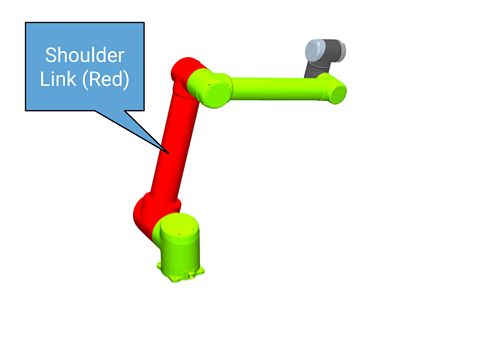 Robot Arm Link Diagram